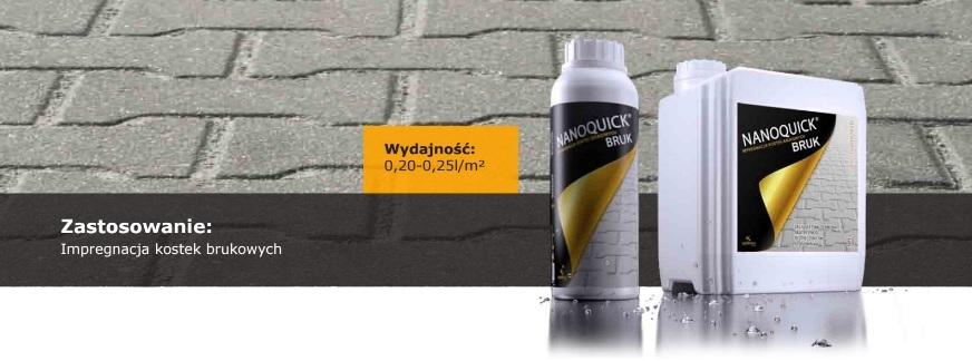nanoquick-bruk
