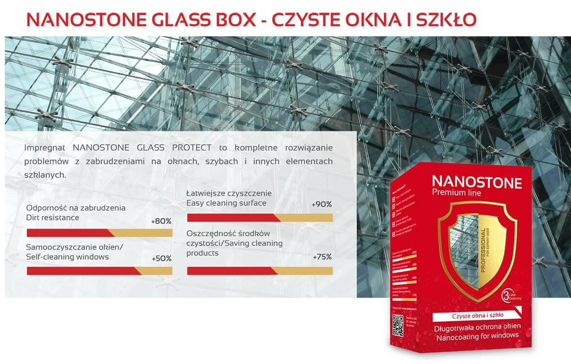 nanostone-glass-head