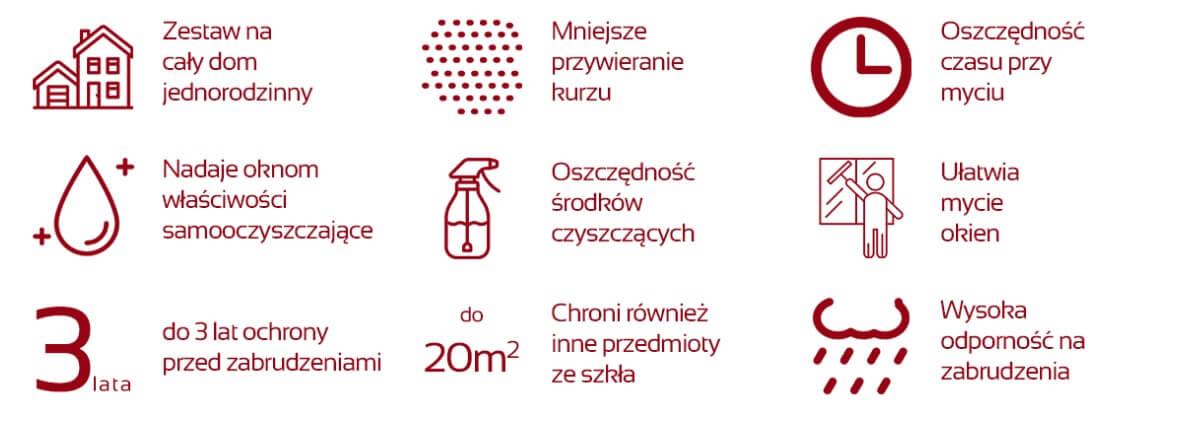 nanostone-glass-info