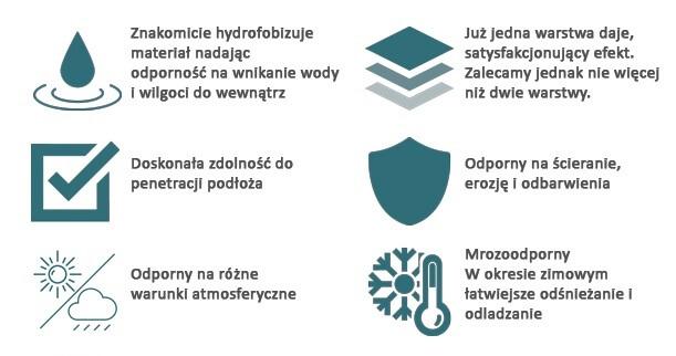 specialchem-mokry-kamien-info