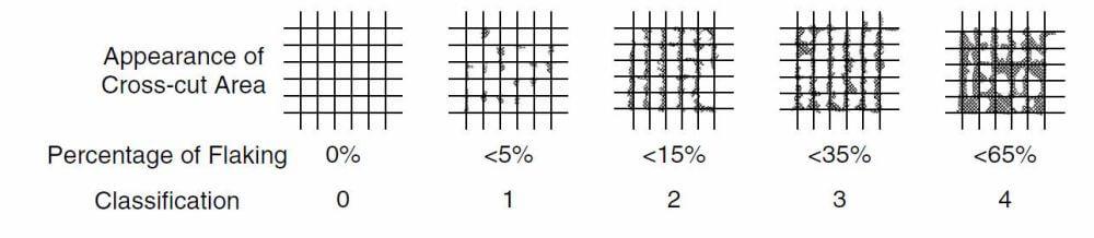 nanovations-primer-do-druku-uv