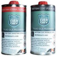 Ultra-Ever-Dry-powłoka-wodoodporna-hydrofobowa
